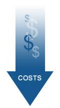 تكاليف-الدعم-الفنى