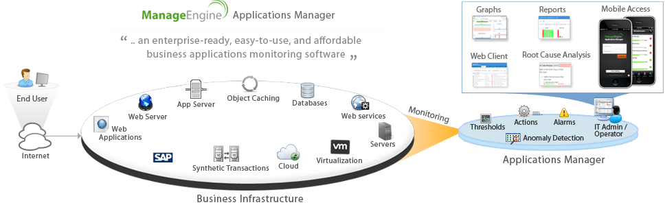 Application-manager5