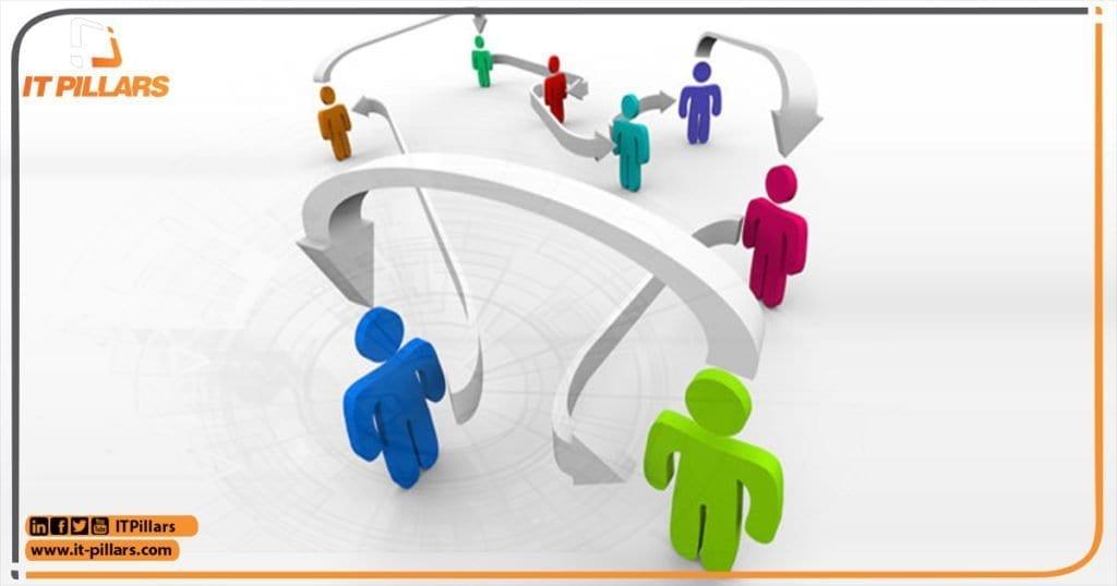 برنامج ادارة المهام للموظفين