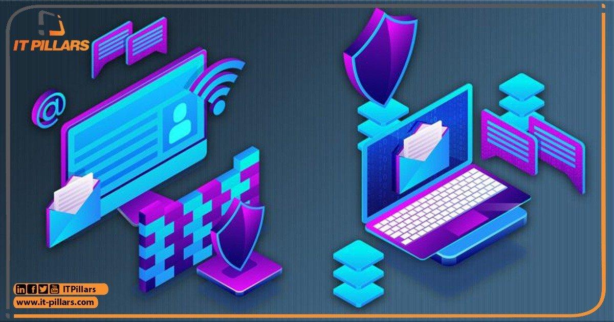 التهديدات الإلكترونية