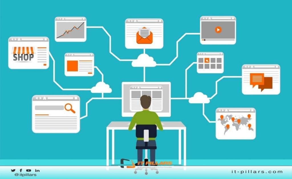 تطبيقات الويب
